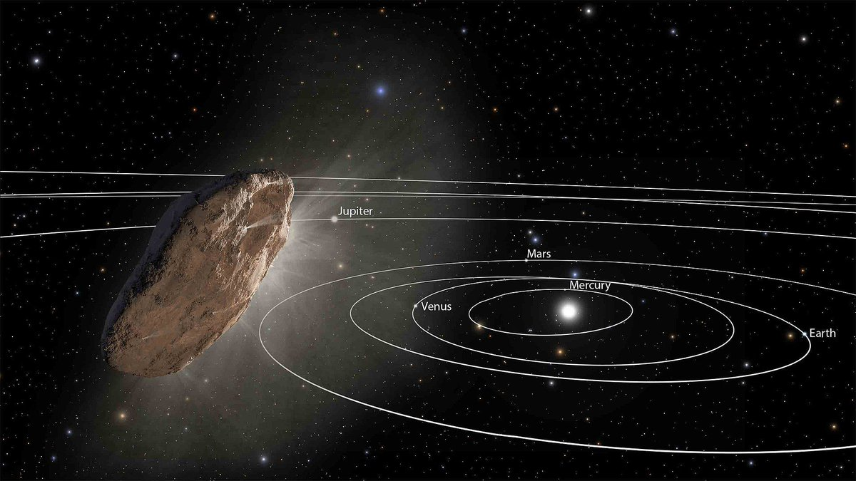 Another Interstellar Object Has Entered Our Solar System – C/2019 Q4 (Borisov)
