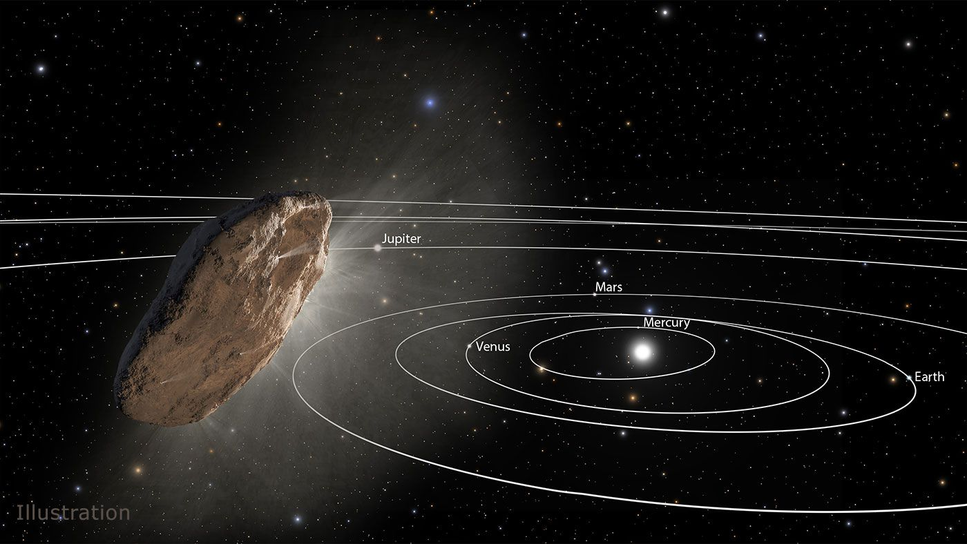 2 Comets Recently Entered Our Solar System One Was 14 Times Size Of Earth – UFOs Seen Leaving Earth